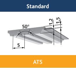 at5 standard gen iii synchroflex transdev rh transdev co uk at5 timing belt pulley dimensions at5 timing belt pulley dimensions