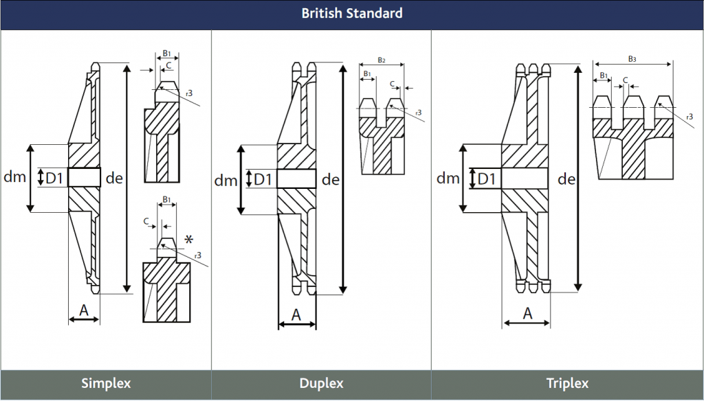 Delcocs130alternatorwiringdiagramcs130alternatorwiringdiagram Rh10jenniferretzkede: British Standard Wiring Diagrams At Gmaili.net
