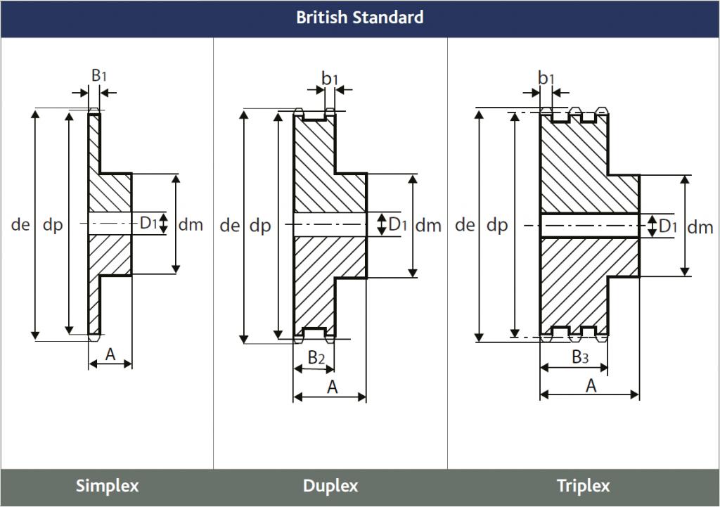 "Duplex de pignon 1/"" Pitch British Standard"