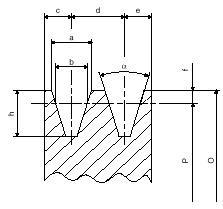 SPB 3 Groove V Pulleys Taper Bore | TransDev
